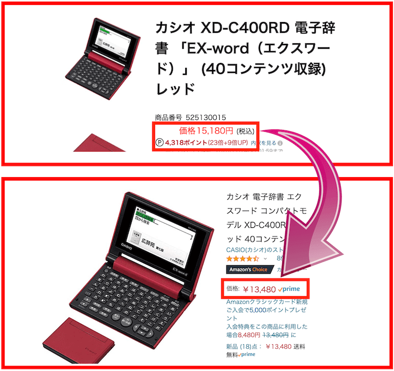 楽天とAmazonの価格比較