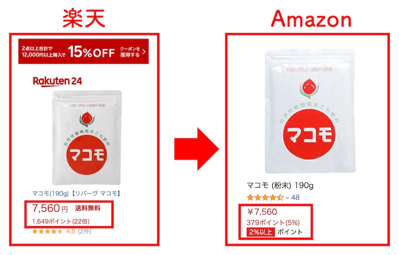 楽天仕入れAmazon販売の商品
