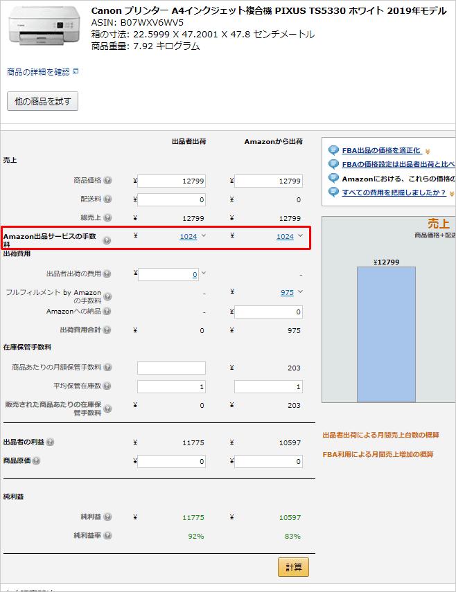 アマゾン(Amazon)の出品サービスの手数料の説明