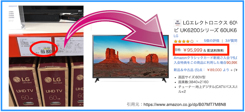 LGエレクトロニクスの大型テレビ