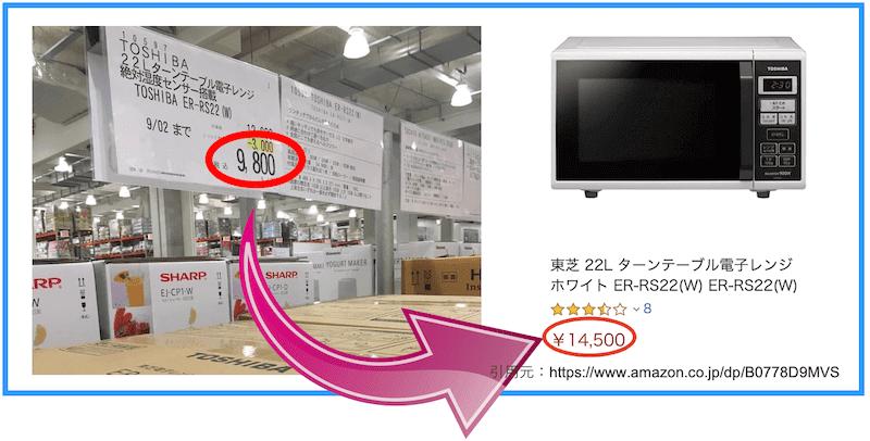 東芝ターンテーブル電子レンジ