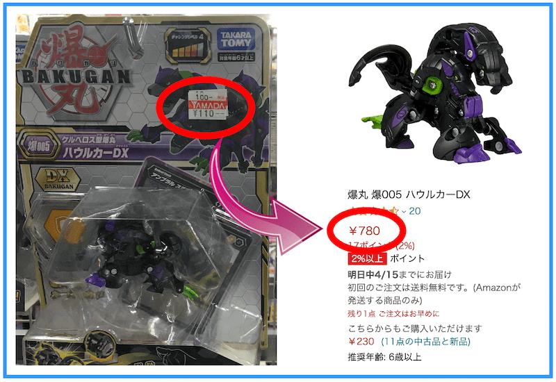 110円商品の仕入れはノーリスクで安全です。